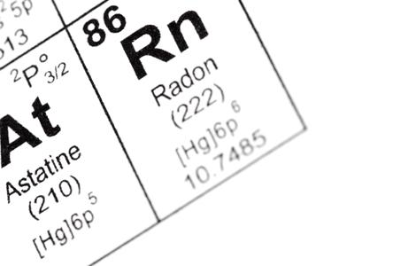radon sign